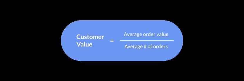 Customer value formula