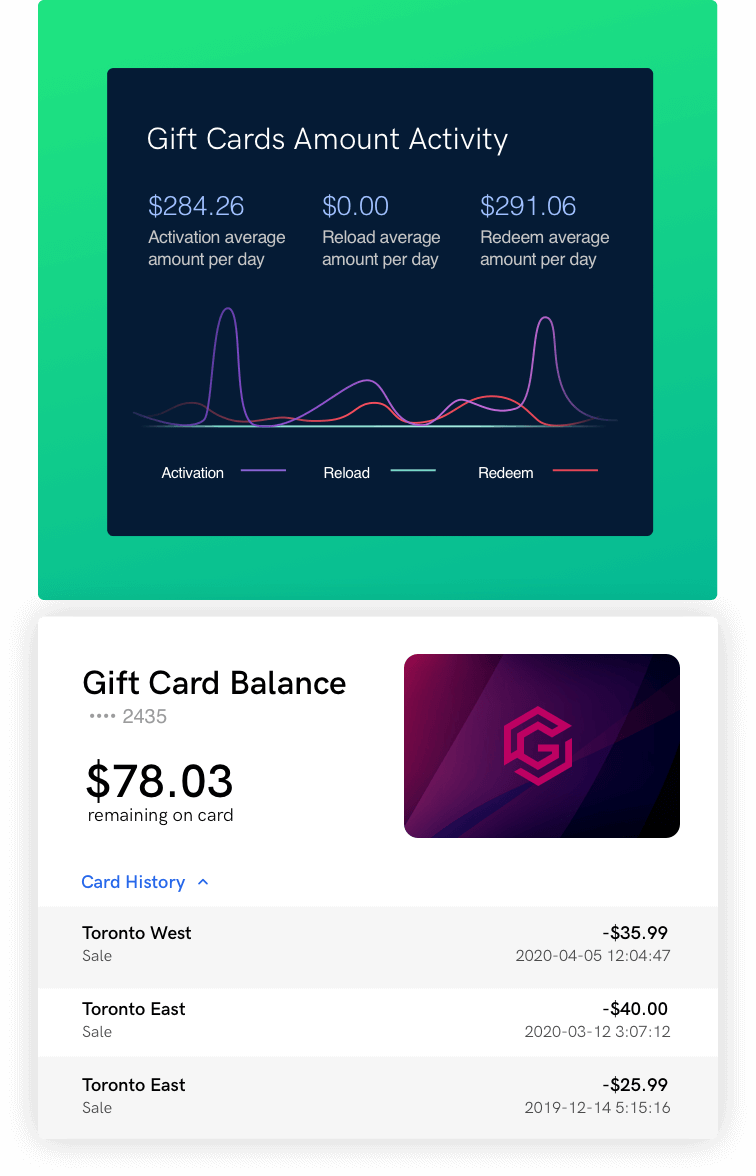 Gift card program analytics and transactions